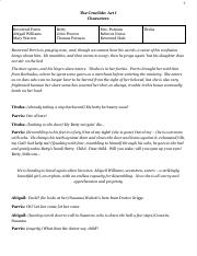 The Crucible_ Act I - The Characters (1).pdf