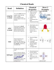 Chemical Bonds and reactions .doc