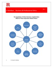 eHandout 6 -  Ingredients of Ethical Decision Making _Diagram_