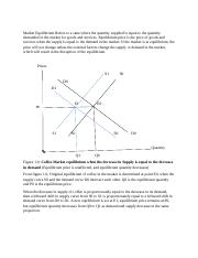 Revision 2 Order 25782- Supply and Demand.docx