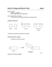 Electric Charge and Electric Field_Week 4.1