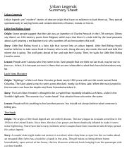 Urban Legends Summary Sheet