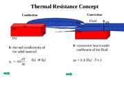 2014-04-09b (Overall heat transfer coefficient)