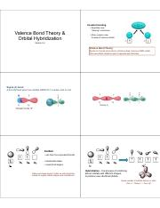 4-6_valence_bond_theory