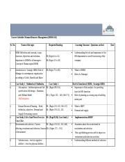 HRM  - Course Schedule-1.rtf