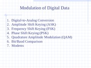 Modulation of Digital and Analog Data