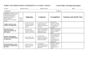 Outcome H Rubric for Understanding Engineering in a Global Context