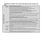 Research Statement with Annotated Bibliography Rubric_w2017