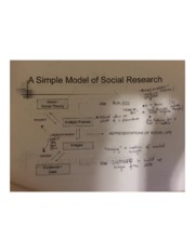 Model of Social Research