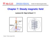 Ch7 Steady magnetic field