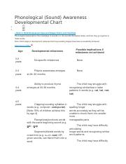 Phonological Awareness Development Web