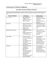 origins of psychology worksheet Psy 103 is a online tutorial store we provides psy 103 week 1 individual assignment origins of psychology and research methods worksheet.
