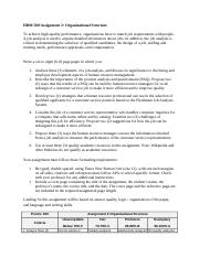 HRM_500_Assignment_2.doc