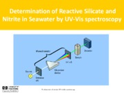 8. UV-Vis Silicate and Nitrite