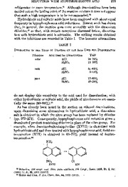 Organic Lab Reactions 284
