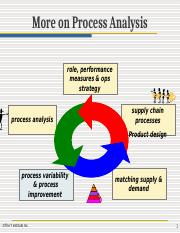 Lecture -More on Process Analysis