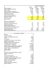 HDC income statement and balance sheet.xls