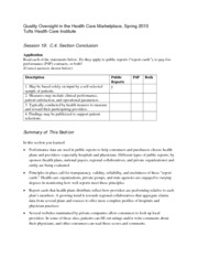 Quality Oversight in Health Care Marketing Notes  4