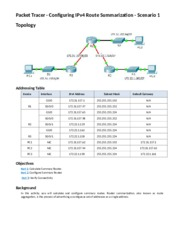 6.4.1.5 Packet Tracer - Configuring IPv4 Route Summarization - Scenario 1 Instructions