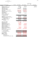 2011_Working Trial_Balance Balance Sheet
