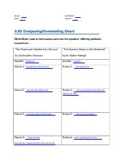03-02_comparing_contrasting_chart.docx
