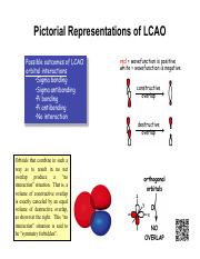 NOTES-A_Schematic_Representation_of_LCAO