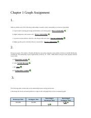 Chapter 1 Graph Assignment.docx