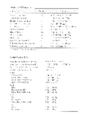 Equation Sheet Exam 1