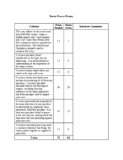 Short_Essays_Rubric#3
