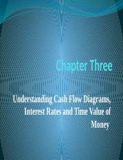 Chapter 3 Time value Money
