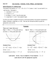 Math 29 - Conic Sections