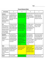 Personal Statement Rubric - JAMILLA YOUNG
