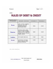 Credit:Debit Cheat Sheet.jpg