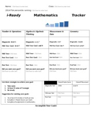 iready_mathematics_tracker_2015_1664