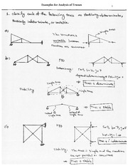Analysis of Statically Determinate Trusses - Examples 2 (1)