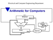 3.Arithmetic.for.Computers (3)
