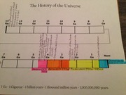 The History of the Universe continued