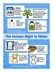 UN Human Right to Water - July2010