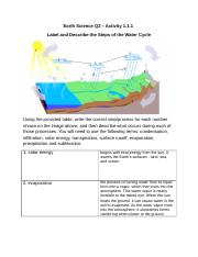 12Earth Science Q2 - Activity 1.1.1 - Label and Describe the Steps of the Water Cycle.docx
