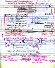 final review notes 06