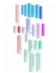 concept map kinetic molecular theory.pdf