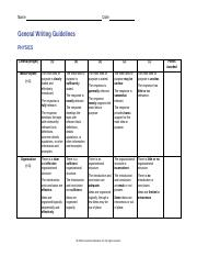 Writing Guidelines.pdf