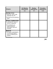 ETHICAL ANALYSIS Grading Rubric
