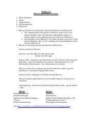 laboratory manual for biology bmcc