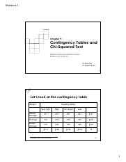 Chapter 09 Contingency tables.pdf
