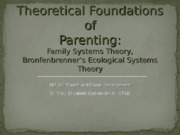 HD%20382%20Theoretical%20FoundationsofParent-ChildRelationships.ppt