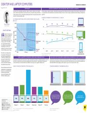 Desktop and Laptop Computers - UK - August 2014 - Infographic Overview