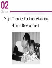 Development through life- A psychosocial approach _12th ed._.Chapter 2.pptx