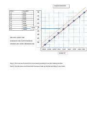 Graphing supply.docx