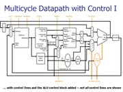 Lect5 - 2 - Muticycle_control